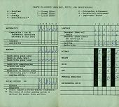 1971-72 Report Card