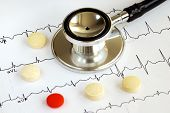 A stethoscope on the top of the EKG chart with pills concept of modern medicine