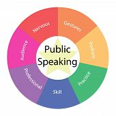 Public Speaking Circular Concept With Colors And Star