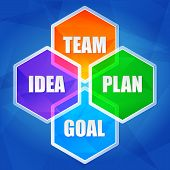 Idea, Team, Plan, Goal In Hexagons, Flat Design