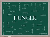 Hunger Word Cloud Concept On A Blackboard