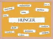 Hunger Corkboard Word Concept