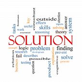 Solution Word Cloud Concept