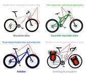Modern mountain, downhill, touring and fat bikes infographics