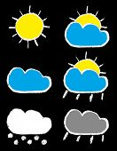 Weather Forecast