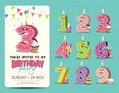 Birthday Anniversary Numbers Candle with Funny Character & Birthday Party Invitation Card Template poster