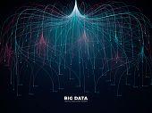 Complex Information Big Data Visualization. Abstract Futuristic Energy Representation Vector Concept poster