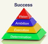 Success Pyramid Showing Vision Ambition Execution And Determination