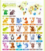 Alphabet Wildlife Infographics. Wild Animal, Sea Life, Bird. Baby Cartoon Cute Modern Template. Flat poster