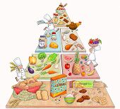 Cute Food Pyramid
