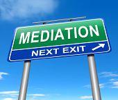 Concepto de mediación.