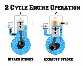 pic of internal combustion  - Two Cycle Gasoline Internal Combustion Engine Operation Diagram - JPG