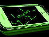 Risks Smartphone Shows Unpredictable And Risky Investment
