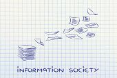 Information And Data Overload, Organising Knowledge And Business Documents