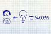 Elements Of Business Success And Profits: A Good Entrepreneur And Good Ideas, Girl Version