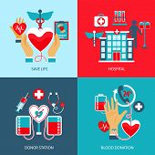 Donor Concept Set