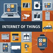 picture of internet icon  - Internet of things computer and smart watch  remote control flat icons composition poster abstract isolated vector illustration - JPG