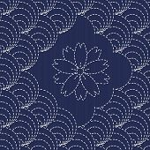 Text frame. Traditional Japanese Embroidery Ornament with circles. Vector seamless pattern.