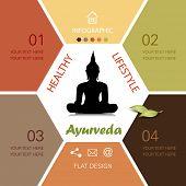 stock photo of ayurveda  - Healthy lifestyle infographic  - JPG