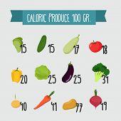 stock photo of rutabaga  - Calories in foods - JPG