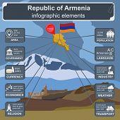 foto of armenia  - Armenia  infographics - JPG