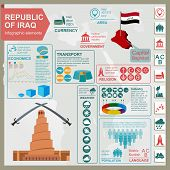 image of iraq  - Iraq  infographics - JPG