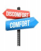 Discomfort Versus Comfort Road Sign