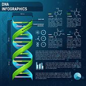 DNA for science infographics