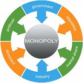 Monopoly Word Circles Concept