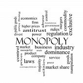 Monopoly Word Cloud Concept In Black And White