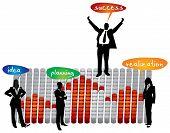 Successful Business Step