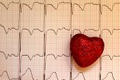 The Shape Of The Heart Lies On A Piece Of Cardiogram poster