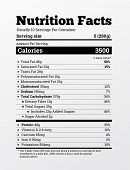 Nutrition Facts Label Design Vector Illustration. Content Of Calories, Vitamins, Fats And Other Elem poster