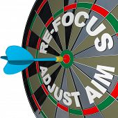 A dart hits a dartboard with the words Re-Focus and Adjust Aim to illustrate the need to change your