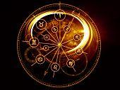 Dial de astrologia
