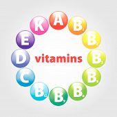 Beads Of Vitamins