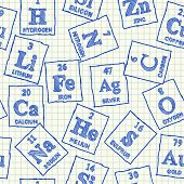 Chemical Elements Seamless Pattern