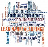Lean Manufacturing in word collage