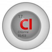 chlorine -element