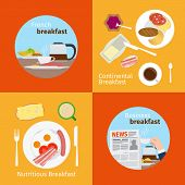 Постер, плакат: Continental and French Breakfast concepts