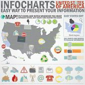 stock photo of the united states america  - Info chart creative pack - JPG