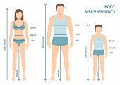 Vector Illustration Of Man, Women And Boy In Full Length With Measurement Lines Of Body Parameters . poster