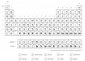 stock photo of periodic table elements  - Complete periodic table of the chemical elements - JPG