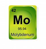 Molybdenum chemical element with atomic number, symbol and weight