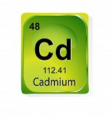 Cadmium chemical element with atomic number, symbol and weight