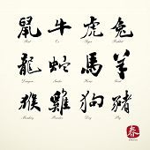 picture of hieroglyphic symbol  - Chinese zodiac symbols calligraphy art vector background - JPG