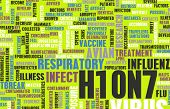 H10N7 Concept as a Medical Research Topic