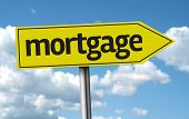 Mortgage creative sign on a beautiful day