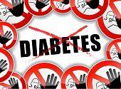 No Diabetes Abstract Concept