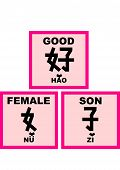 Chinese Words - Good Is Equal To Man Plus Woman (bible)